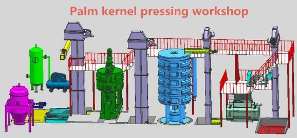 3D Flow Chart For Palm Kernel Press Workshop
