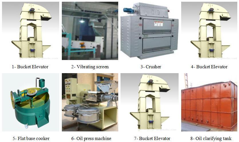 5TPD Oil Seeds Pressing Workshop Euipment List
