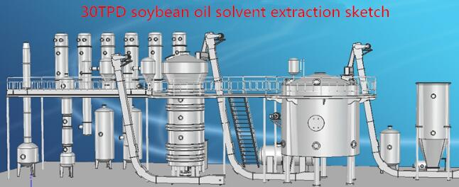 30TPD Soybean Solvent Extraction Plant Equipment List and Quotation
