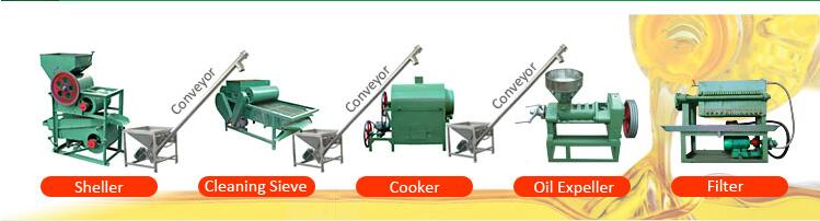 Hot selling high output sunflower seed screw oil press machine 6YL-68